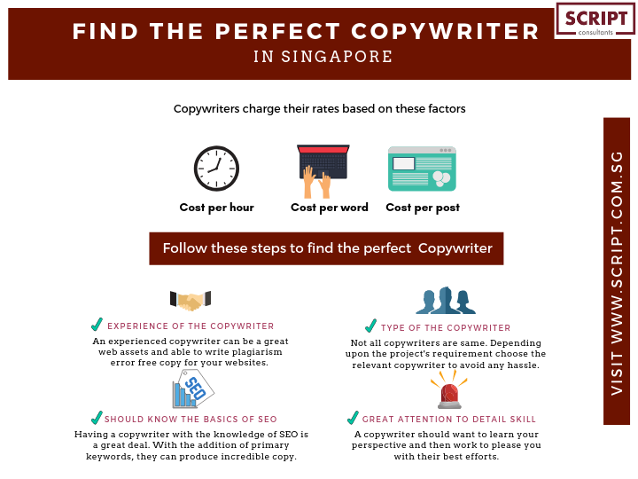 Copywriting rates in Singapore