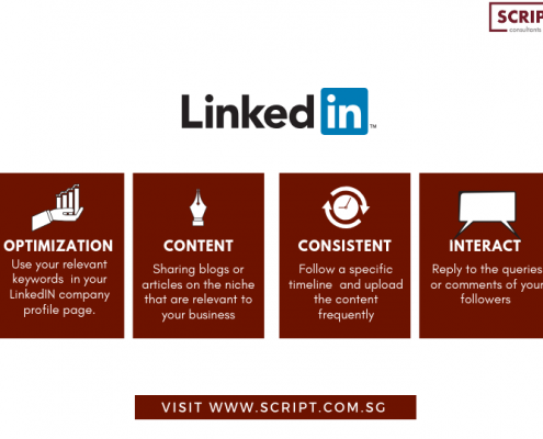 Content Marketing for LinkedIn