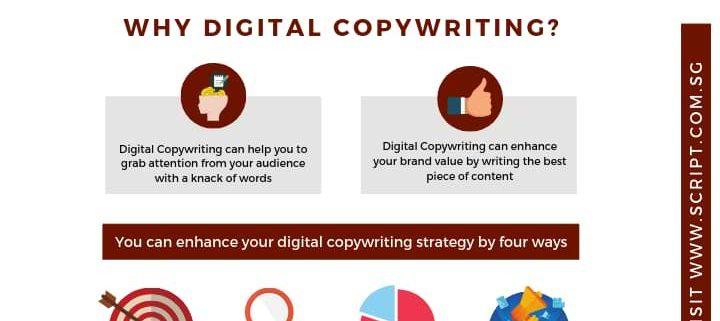 Best Tips To Improve Digital Copywriting Skills