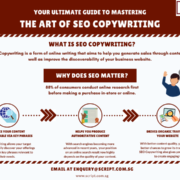The Art of SEO Copywriting