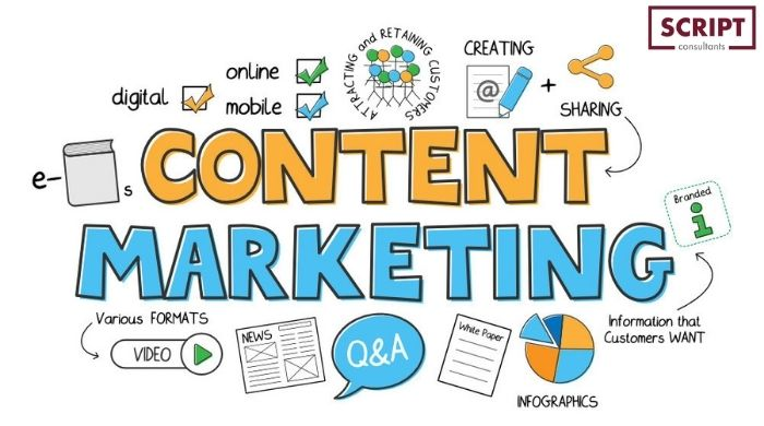 Content Marketing Trends To Follow In 2021